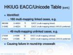 hkiug eacc unicode table cont