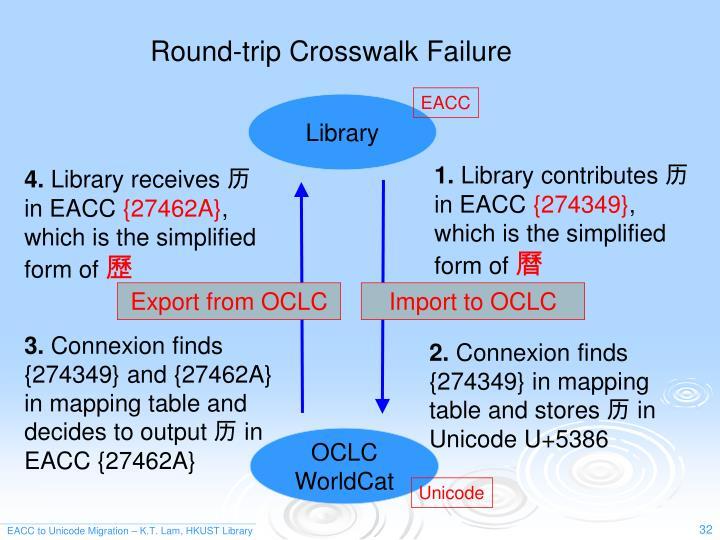 Round-trip Crosswalk Failure