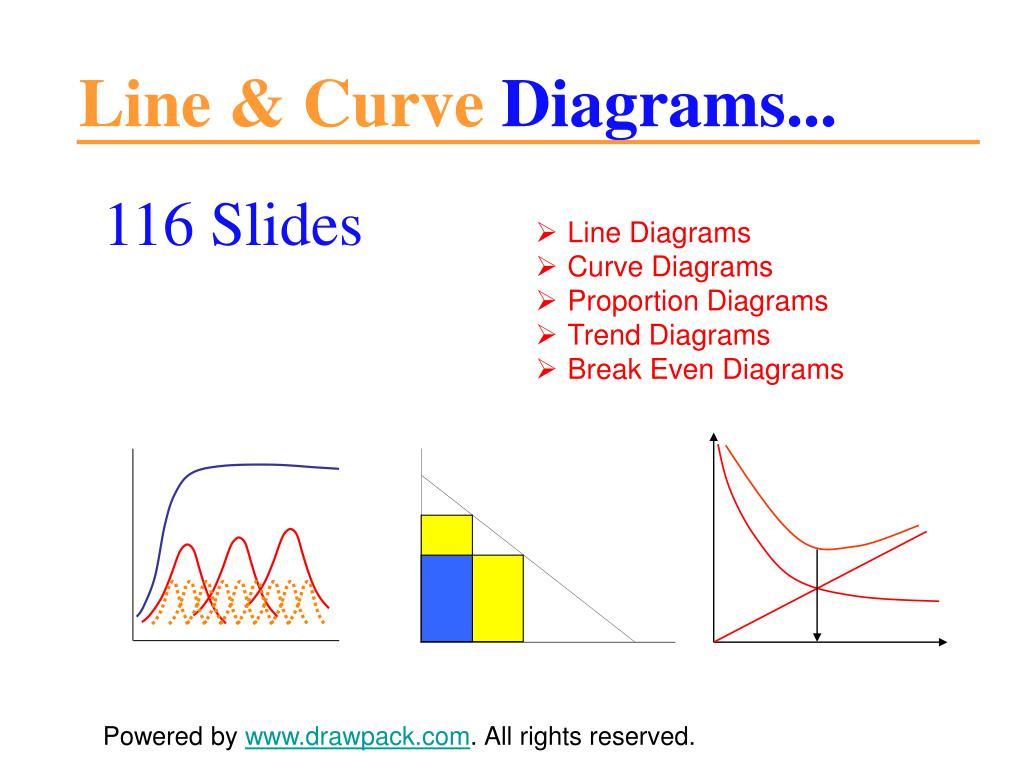 Line & Curve