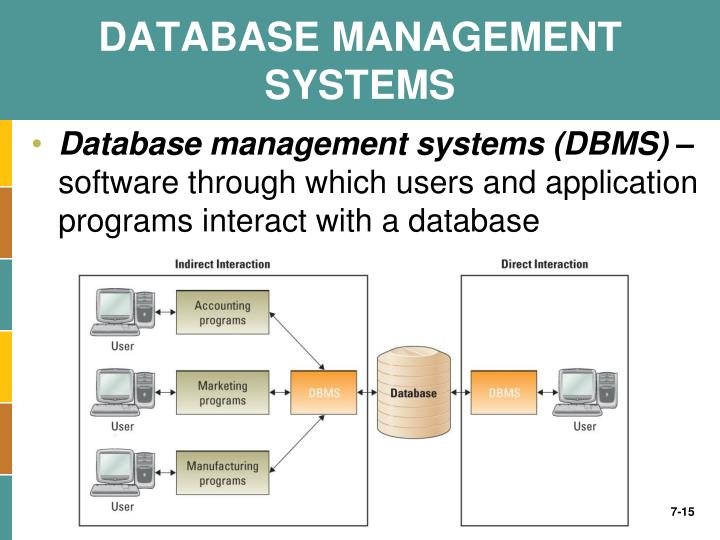 the use of database management systems at imagestream