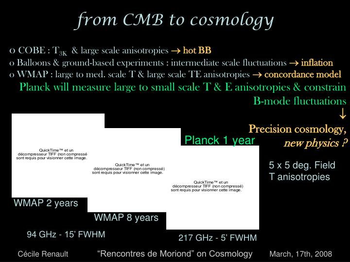 From cmb to cosmology