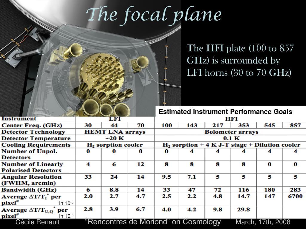 Estimated Instrument Performance Goals