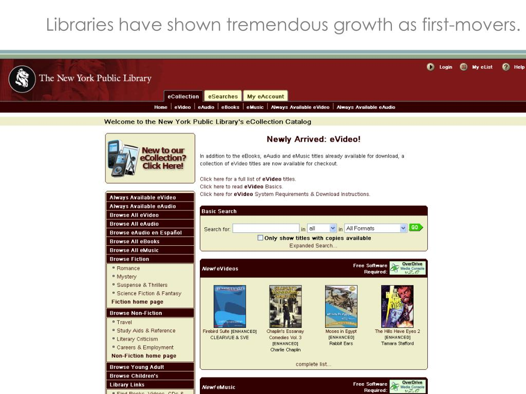 Libraries have shown tremendous growth as first-movers.