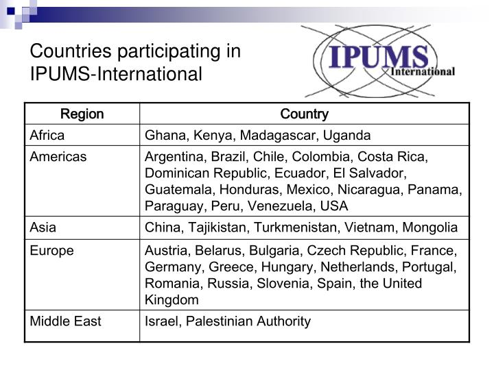Countries participating in