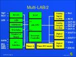 multi lab 222