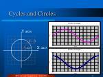 cycles and circles11