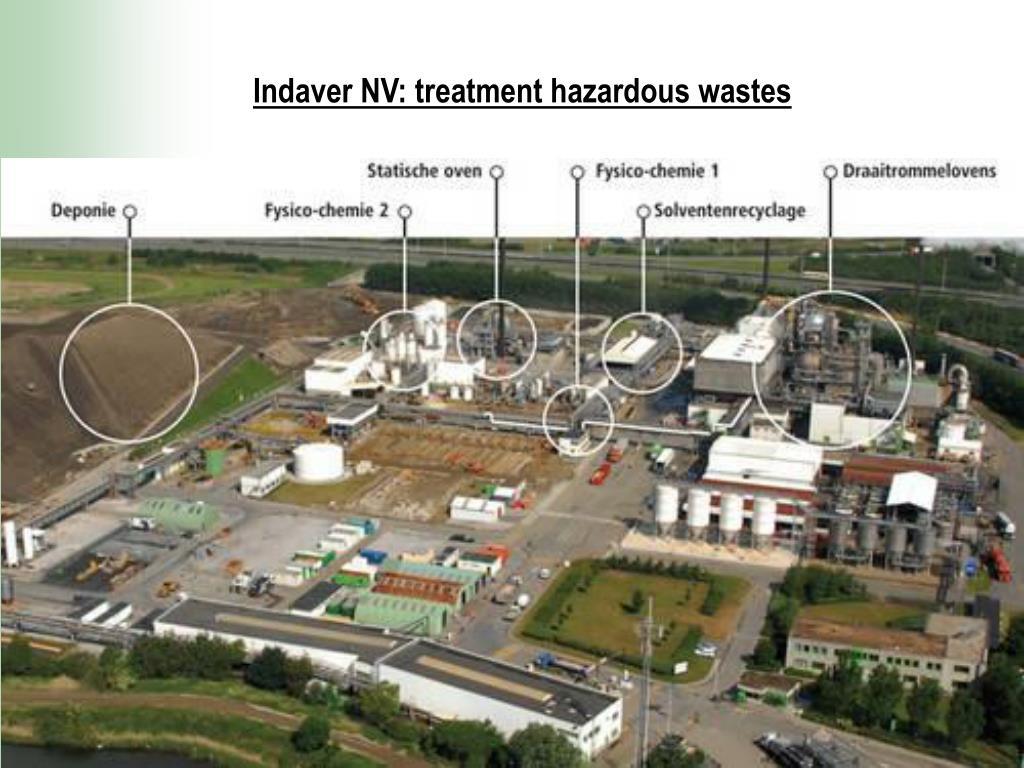 Indaver NV: treatment hazardous wastes