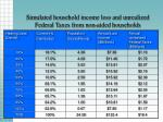 simulated household income loss and unrealized federal taxes from non aided households