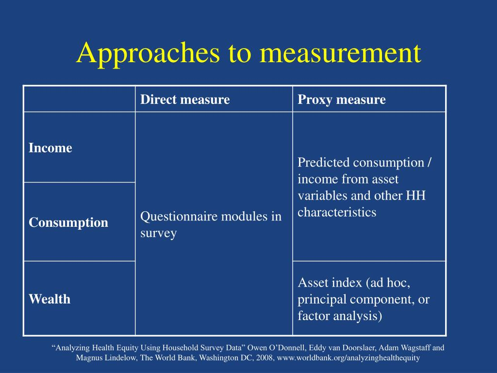 Approaches to measurement