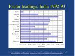 factor loadings india 1992 93
