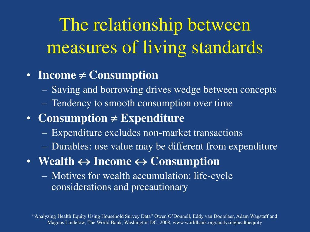 The relationship between measures of living standards
