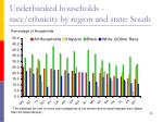 underbanked households race ethnicity by region and state south