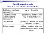 certification periods section 5110 of the fns handbook 50136