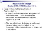 household concept section 3400 of fns handbook 50111