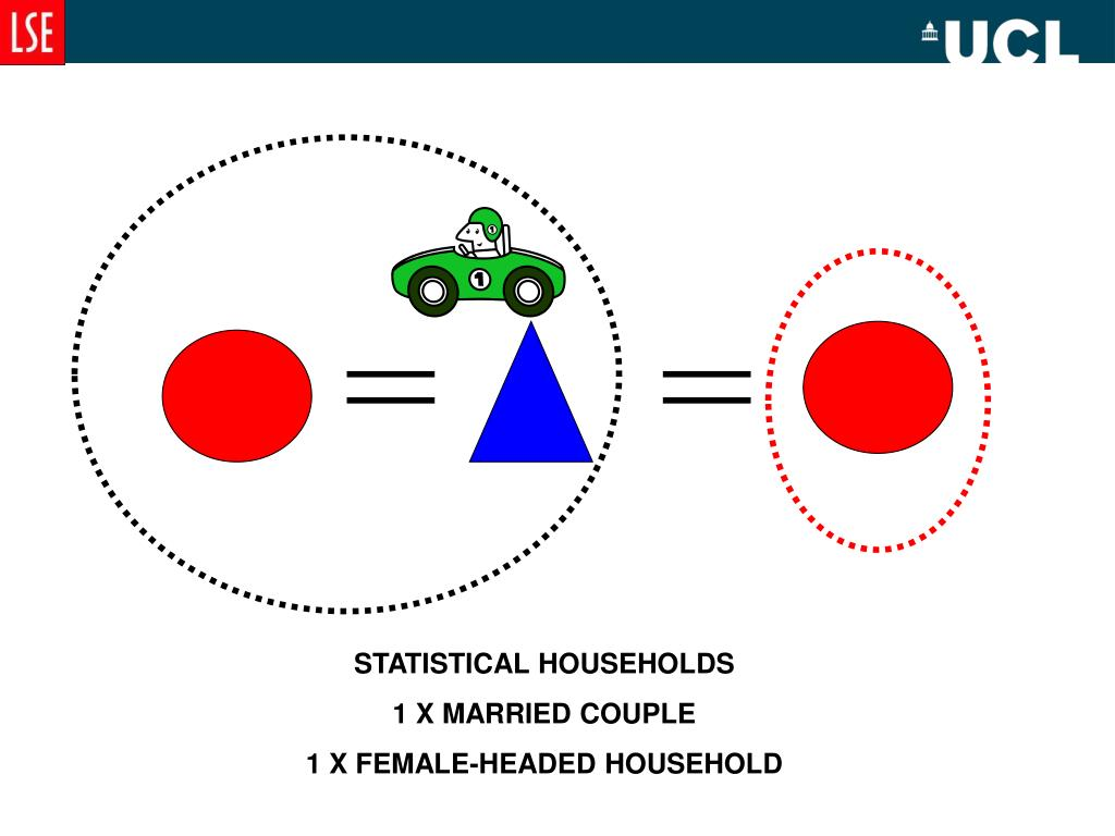 STATISTICAL HOUSEHOLDS