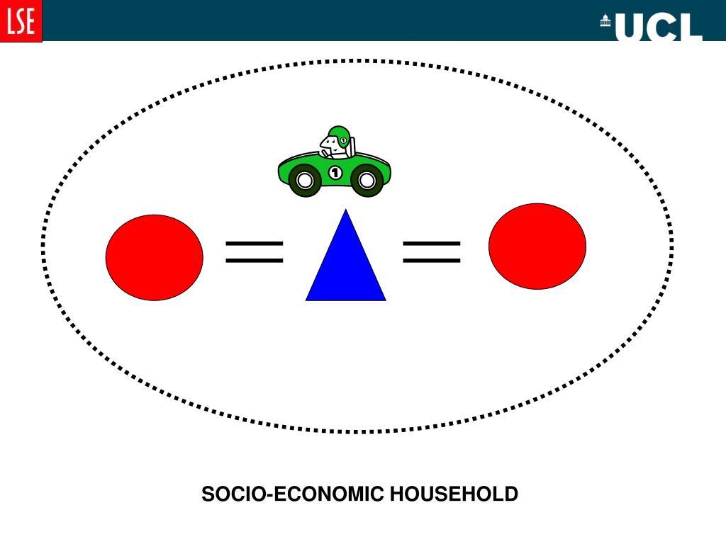 SOCIO-ECONOMIC HOUSEHOLD