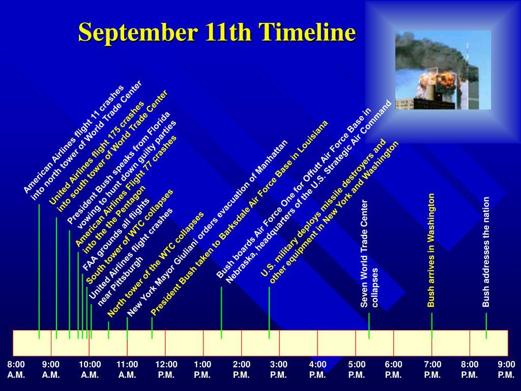 September 11th Timeline