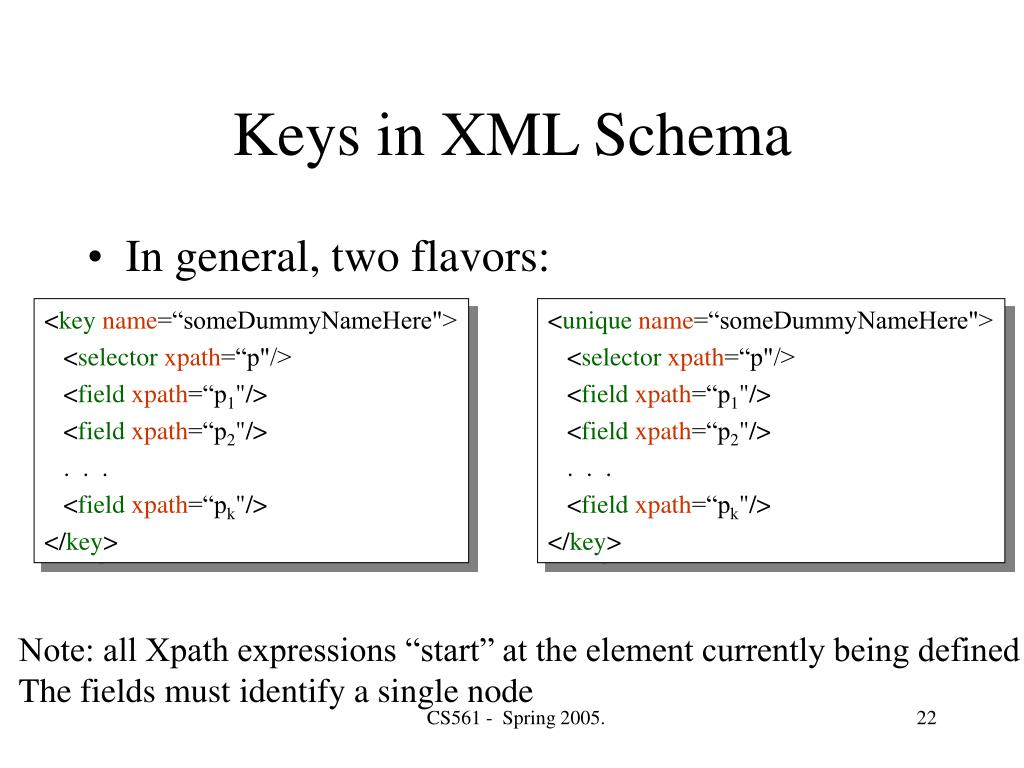 PPT - XML, XML Schema, Xpath and XQuery PowerPoint