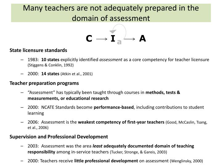 Many teachers are not adequately prepared in the domain of assessment