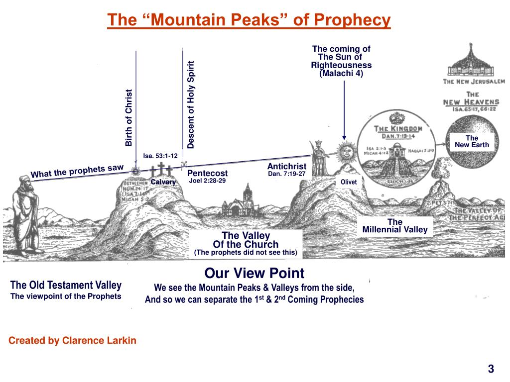 """The """"Mountain Peaks"""" of Prophecy"""