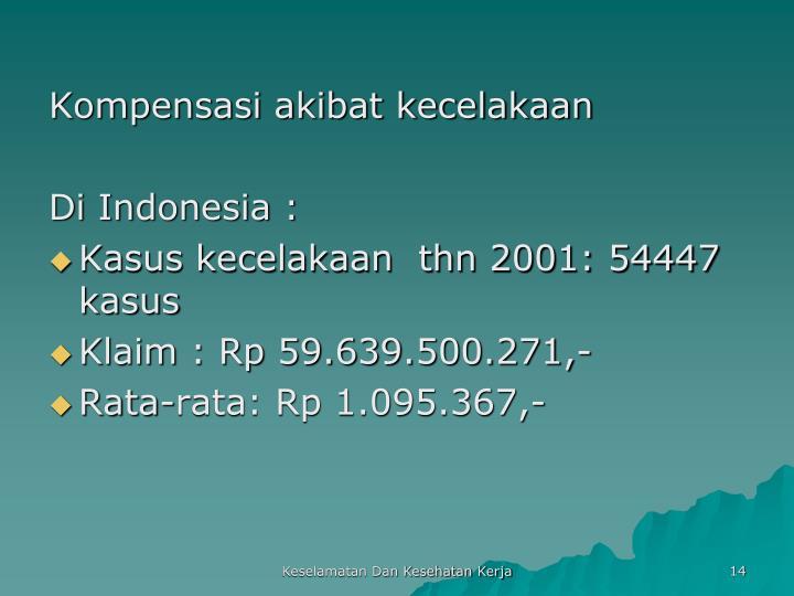 Kompensasi akibat kecelakaan