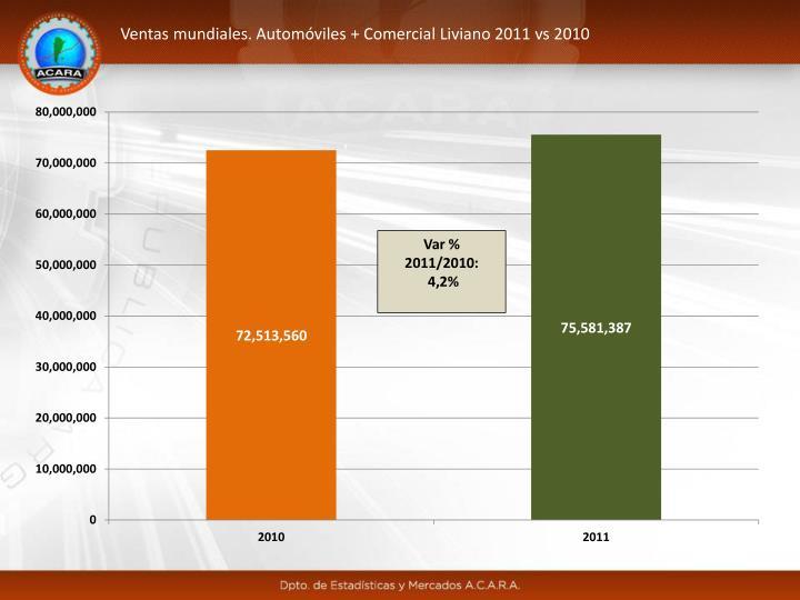 Ventas mundiales. Automóviles + Comercial Liviano 2011 vs 2010
