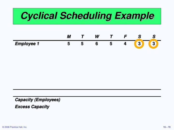 Cyclical Scheduling Example