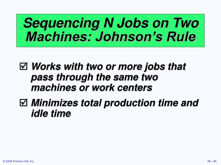 Sequencing N Jobs on Two Machines: Johnson's Rule