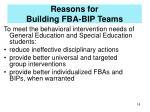 reasons for building fba bip teams1