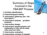 summary of steps involved in the fba bip process