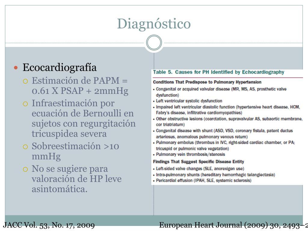 Ocho razones para síntomas de alta presión arterial