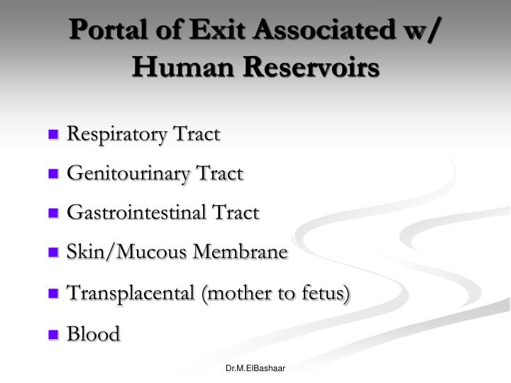 Portal of Exit Associated w/ Human Reservoirs