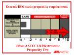 exceeds ibm static propensity requirements