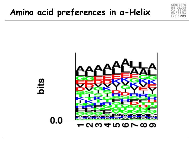 Amino acid preferences in a-Helix