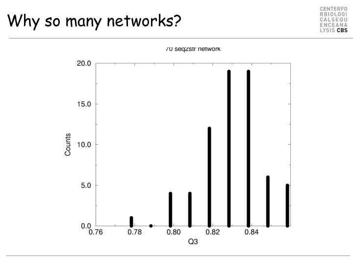 Why so many networks?