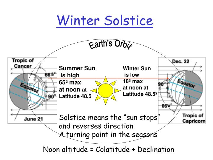 Winter solstice3