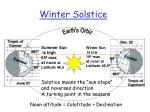 winter solstice3