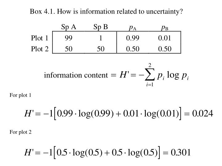 Box 4.1. How is information related to uncertainty?