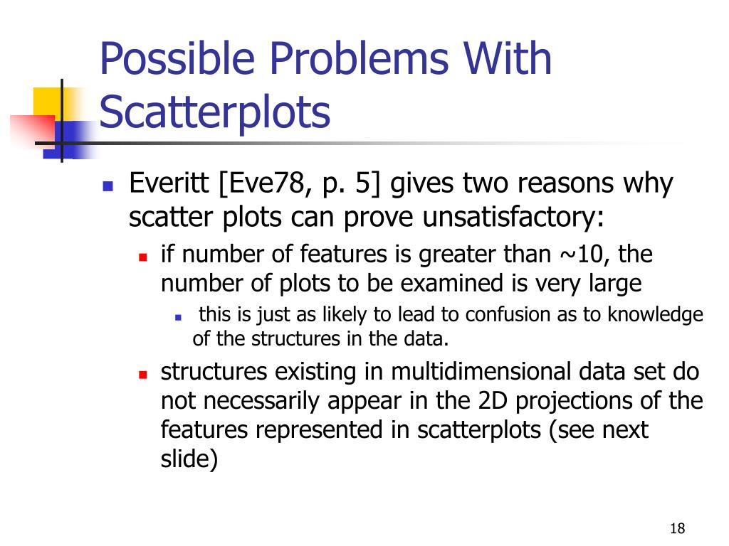 Possible Problems With Scatterplots