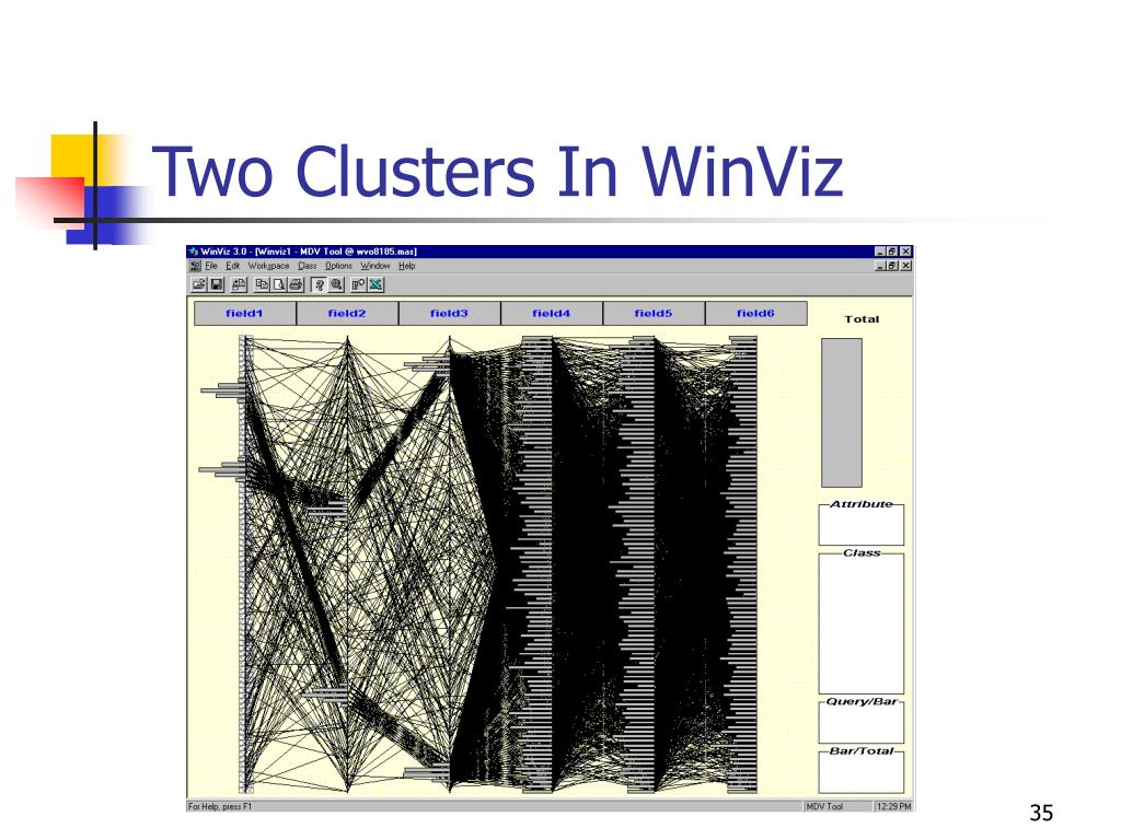 Two Clusters In WinViz