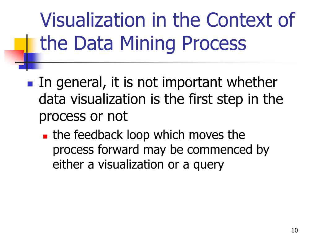Visualization in the Context of