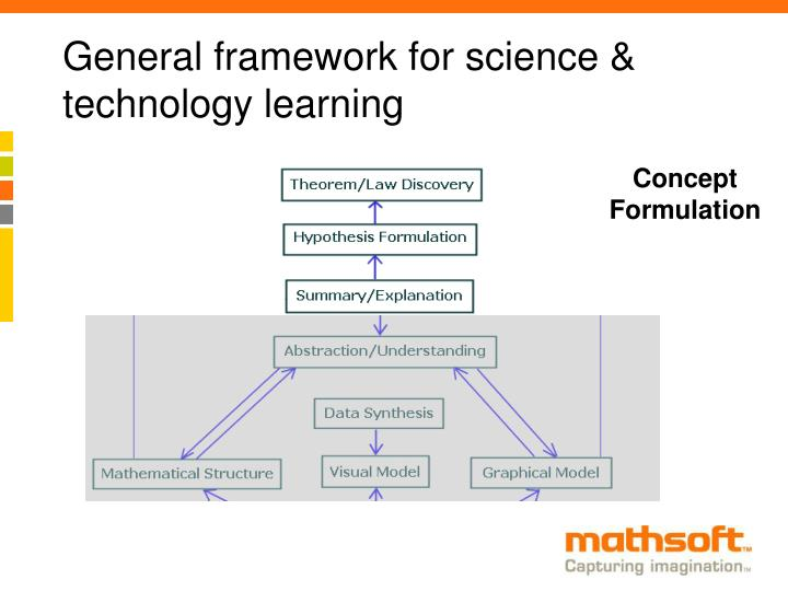 General framework for science & technology learning