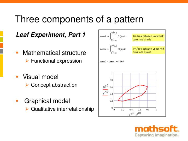 Three components of a pattern