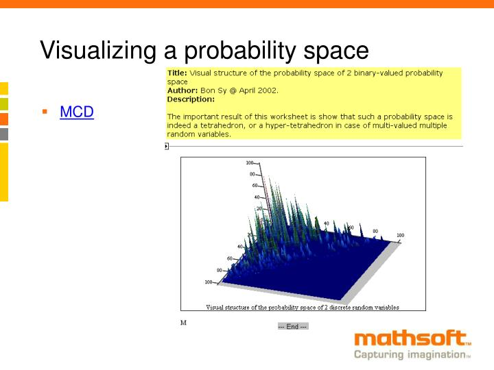 Visualizing a probability space