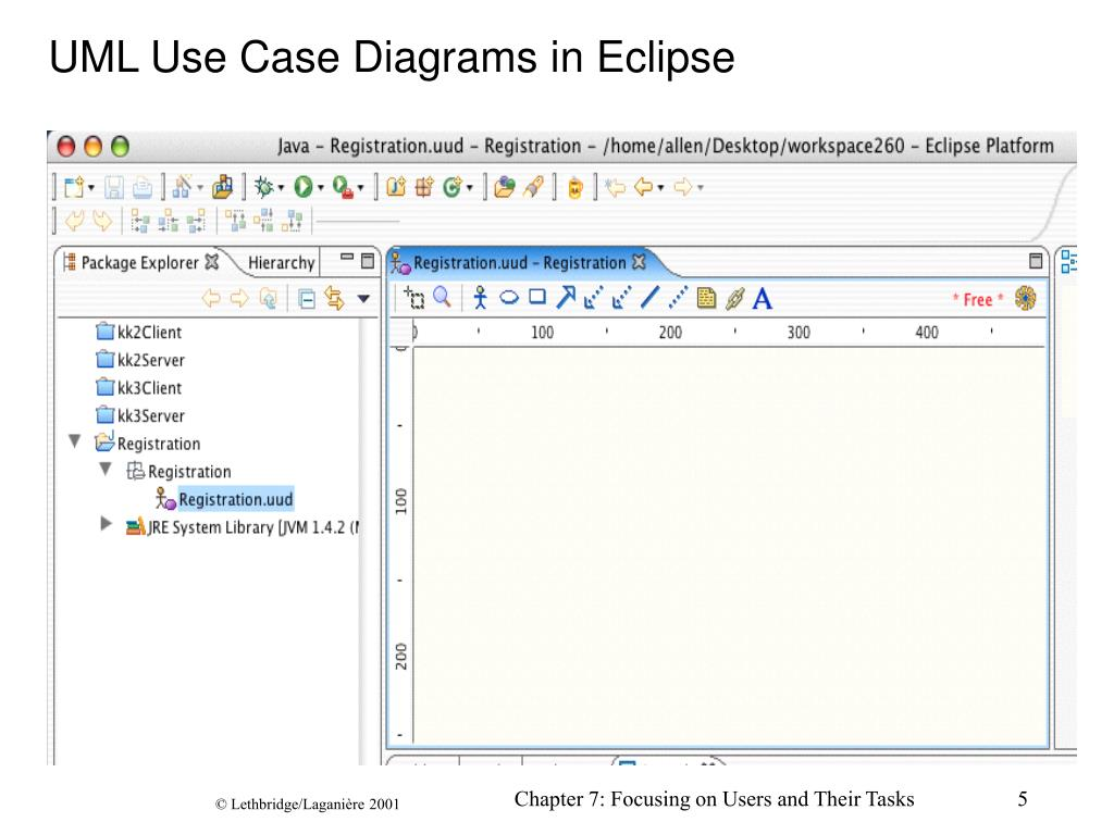UML Use Case Diagrams in Eclipse