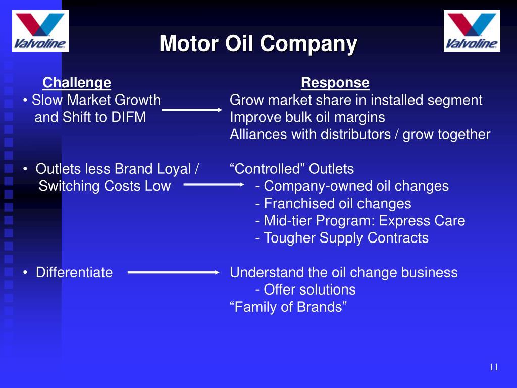 Motor Oil Company
