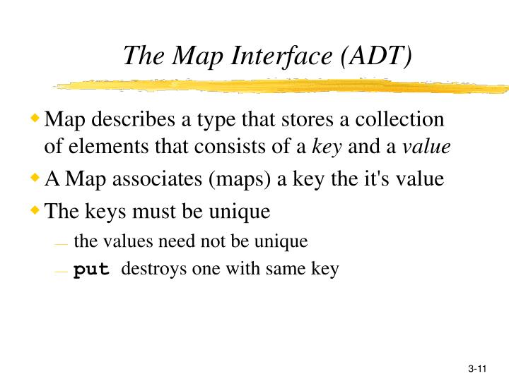 The Map Interface (ADT)