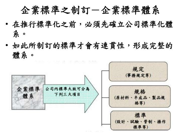企業標準之制訂-企業標準體系