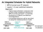 an integrated scheduler for hybrid networks