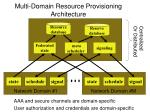 multi domain resource provisioning architecture